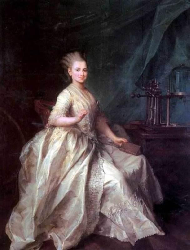 Catherine Ivanovna Molchanova, 1776